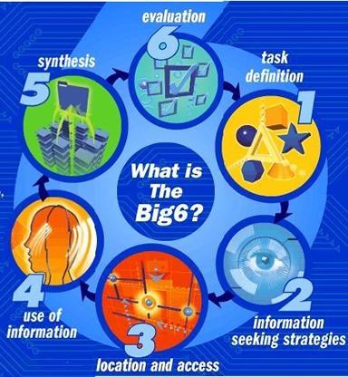 Big6 problem solving